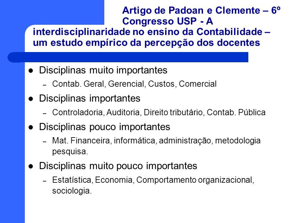 Artigo de Padoan e Clemente – 6º Congresso USP - A interdisciplinaridade no ensino da Contabilidade – um estudo empírico da percepção dos docentes Dis