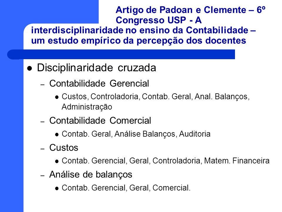 CONCEPÇÕES DO APRENDIZADO COMPORTAMENTALISMO COGNITIVISMOSÓCIOCULTURAL CONSTRUTIVISMO B.