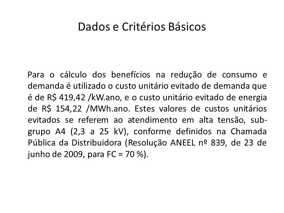Dados e Critérios Básicos Para o cálculo dos benefícios na redução de consumo e demanda é utilizado o custo unitário evitado de demanda que é de R$ 41