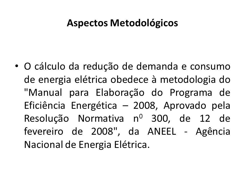 Aspectos Metodológicos O cálculo da redução de demanda e consumo de energia elétrica obedece à metodologia do