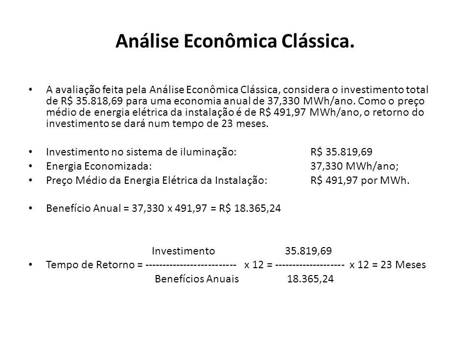 Análise Econômica Clássica. A avaliação feita pela Análise Econômica Clássica, considera o investimento total de R$ 35.818,69 para uma economia anual