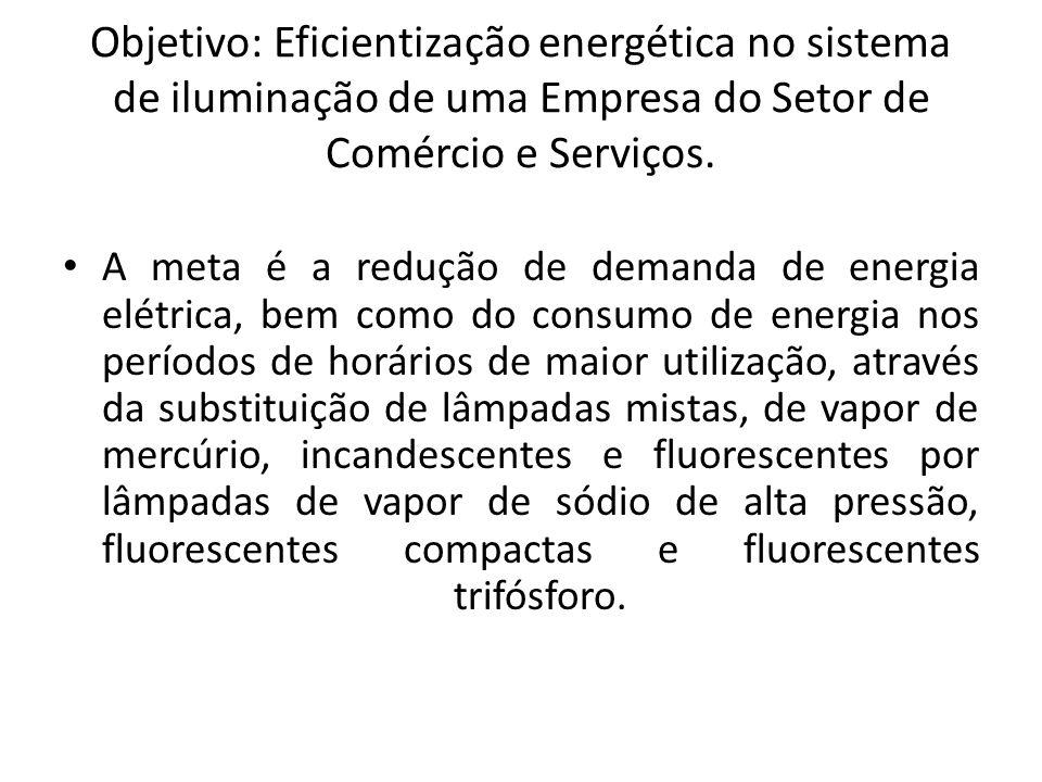 Objetivo: Eficientização energética no sistema de iluminação de uma Empresa do Setor de Comércio e Serviços. A meta é a redução de demanda de energia