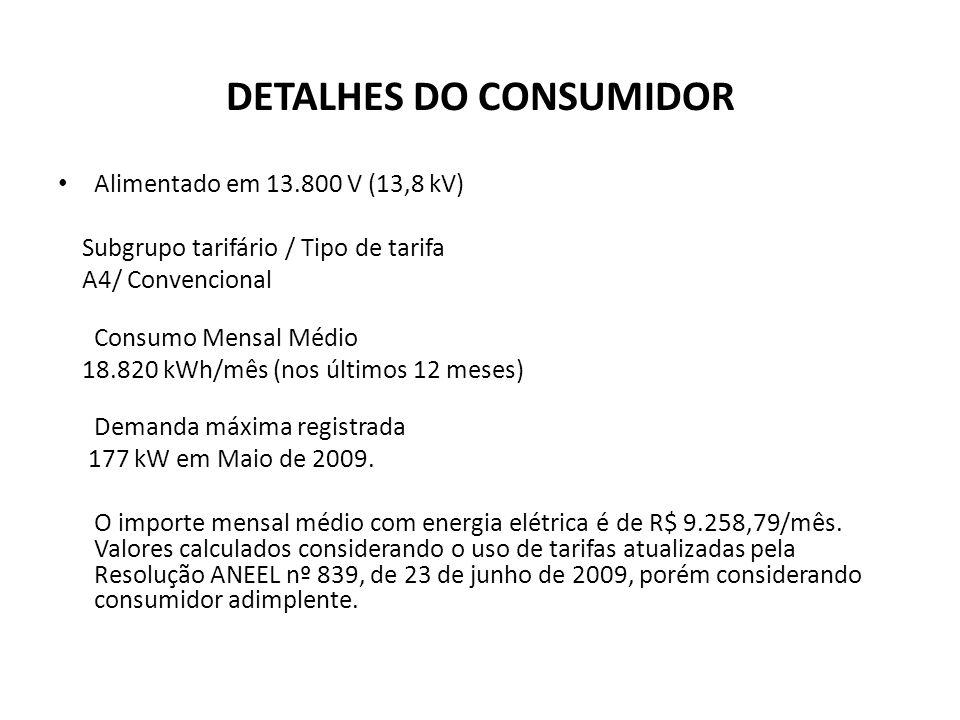 DETALHES DO CONSUMIDOR Alimentado em 13.800 V (13,8 kV) Subgrupo tarifário / Tipo de tarifa A4/ Convencional Consumo Mensal Médio 18.820 kWh/mês (nos