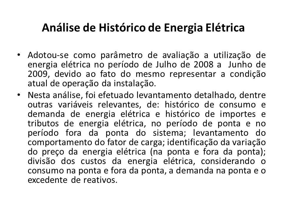 Análise de Histórico de Energia Elétrica Adotou-se como parâmetro de avaliação a utilização de energia elétrica no período de Julho de 2008 a Junho de