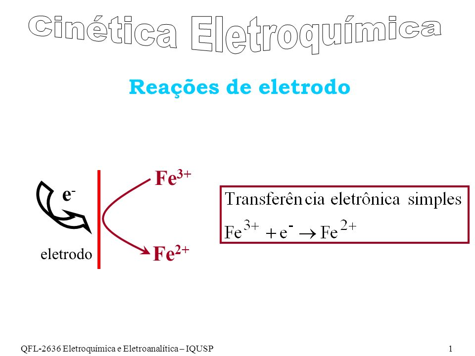 QFL-2636 Eletroquímica e Eletroanalítica – IQUSP22