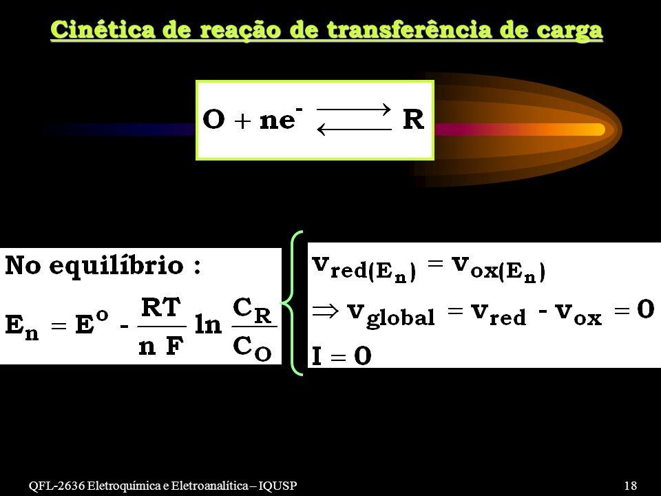 QFL-2636 Eletroquímica e Eletroanalítica – IQUSP18 Cinética de reação de transferência de carga