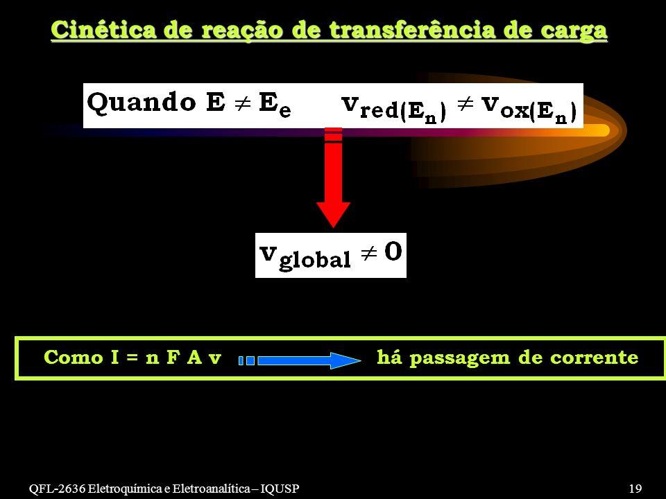 QFL-2636 Eletroquímica e Eletroanalítica – IQUSP19 Cinética de reação de transferência de carga Como I = n F A vhá passagem de corrente
