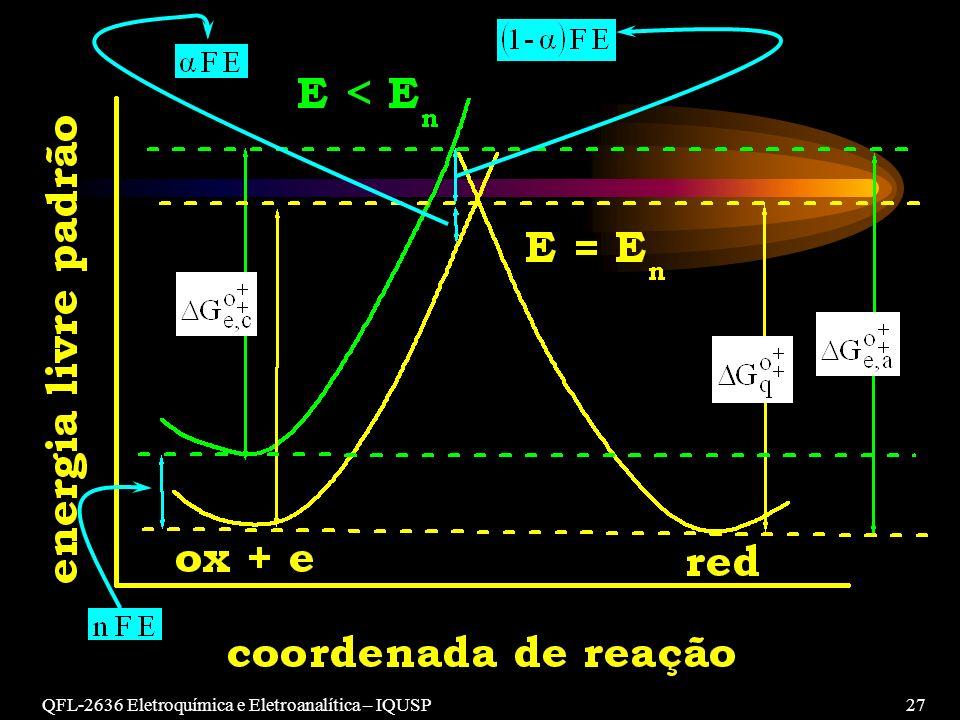 QFL-2636 Eletroquímica e Eletroanalítica – IQUSP27