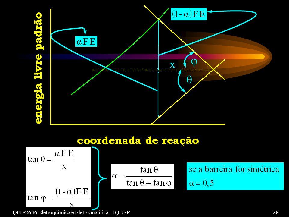 QFL-2636 Eletroquímica e Eletroanalítica – IQUSP28 x