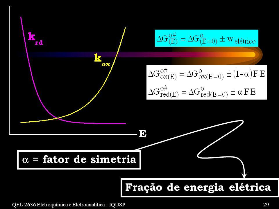 QFL-2636 Eletroquímica e Eletroanalítica – IQUSP29 E = fator de simetria Fração de energia elétrica