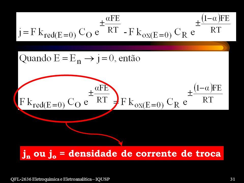 QFL-2636 Eletroquímica e Eletroanalítica – IQUSP31 j n ou j o = densidade de corrente de troca