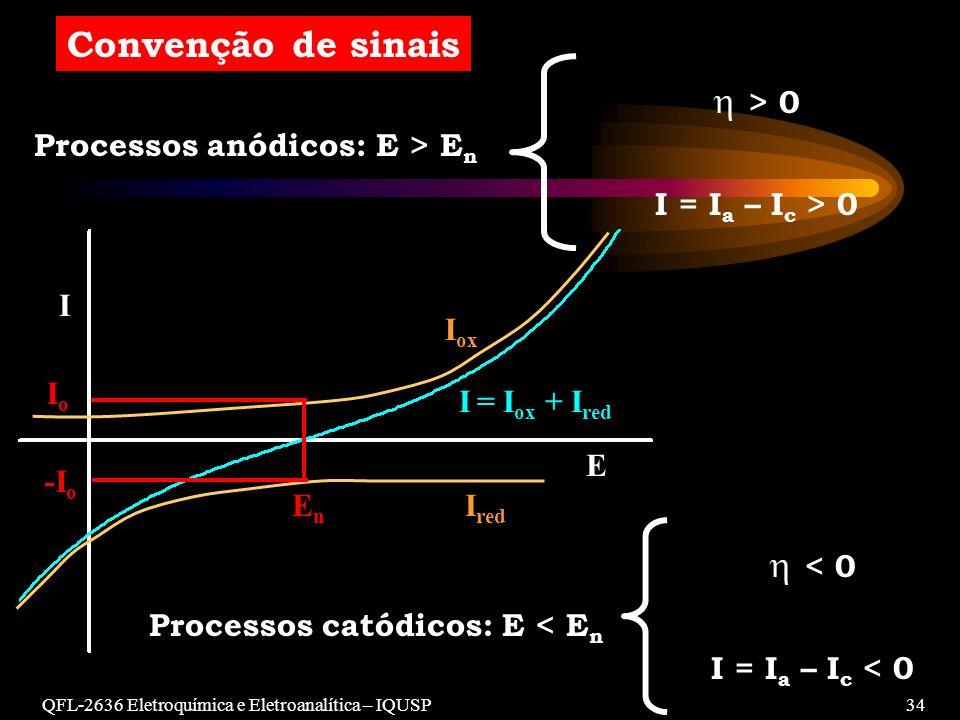 QFL-2636 Eletroquímica e Eletroanalítica – IQUSP34 Convenção de sinais Processos anódicos: E > E n > 0 I = I a – I c > 0 I E EnEn IoIo -I o I red I ox