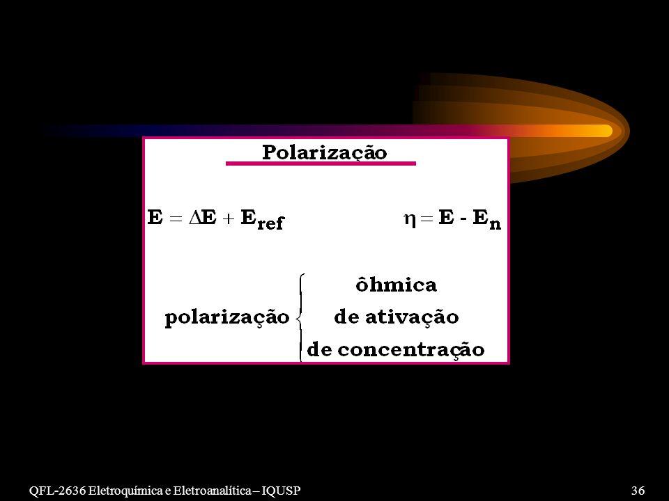 QFL-2636 Eletroquímica e Eletroanalítica – IQUSP36