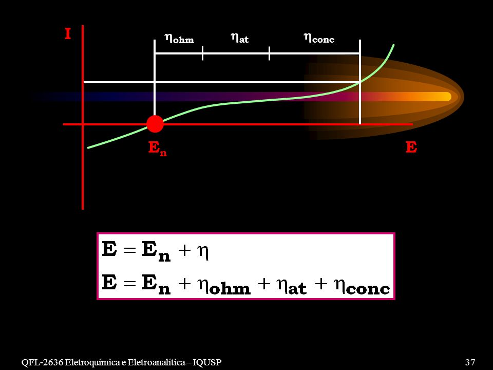 QFL-2636 Eletroquímica e Eletroanalítica – IQUSP37 I EnEn E ohm at conc
