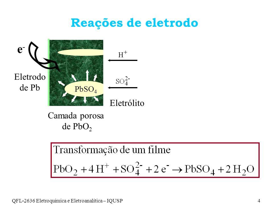 QFL-2636 Eletroquímica e Eletroanalítica – IQUSP44 Para t > 0 – Causa da polarização por transporte de massa