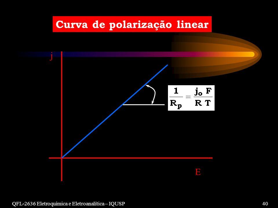 QFL-2636 Eletroquímica e Eletroanalítica – IQUSP40 j E Curva de polarização linear