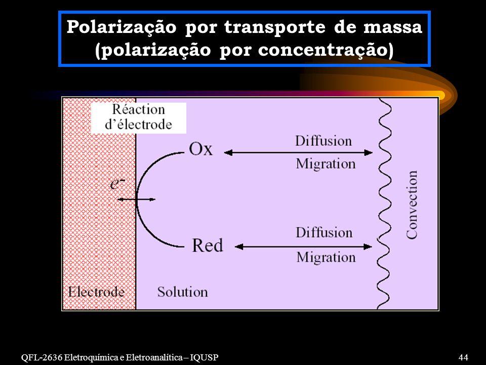 QFL-2636 Eletroquímica e Eletroanalítica – IQUSP44 Polarização por transporte de massa (polarização por concentração)