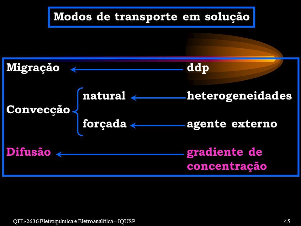 QFL-2636 Eletroquímica e Eletroanalítica – IQUSP45 Modos de transporte em solução Migração ddp naturalheterogeneidades Convecção forçadaagente externo Difusãogradiente de concentração