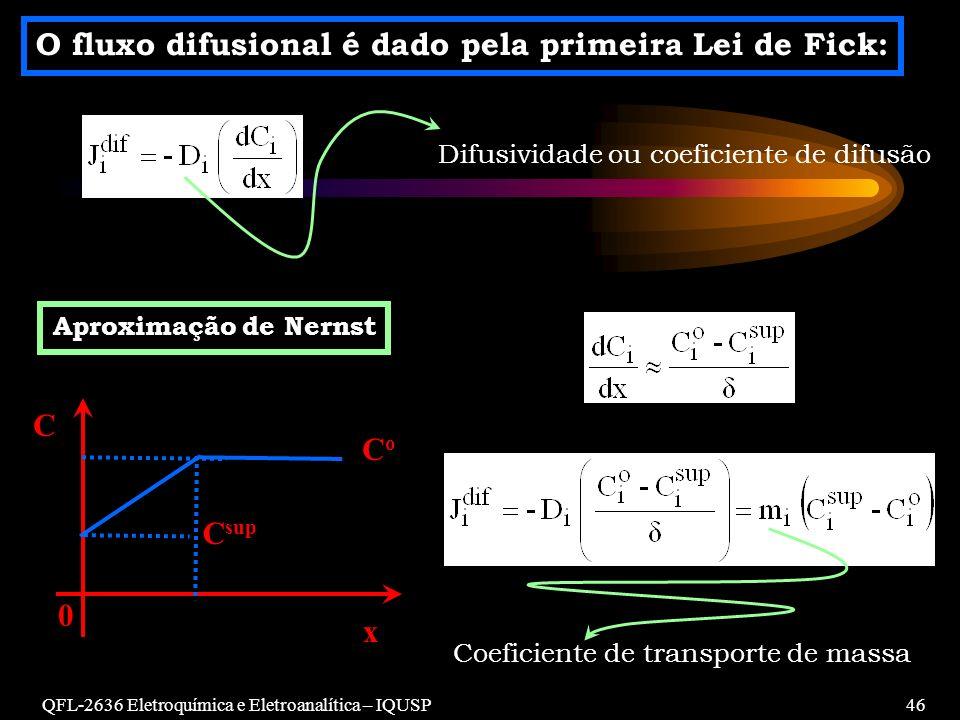QFL-2636 Eletroquímica e Eletroanalítica – IQUSP46 O fluxo difusional é dado pela primeira Lei de Fick: Difusividade ou coeficiente de difusão Aproxim
