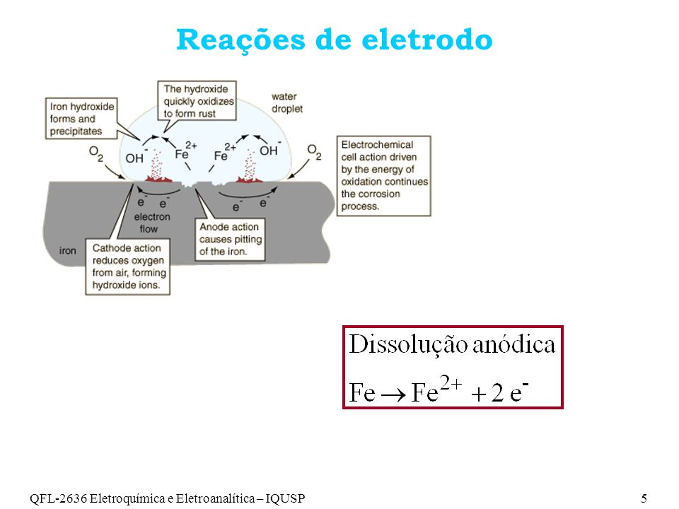 QFL-2636 Eletroquímica e Eletroanalítica – IQUSP5 Reações de eletrodo