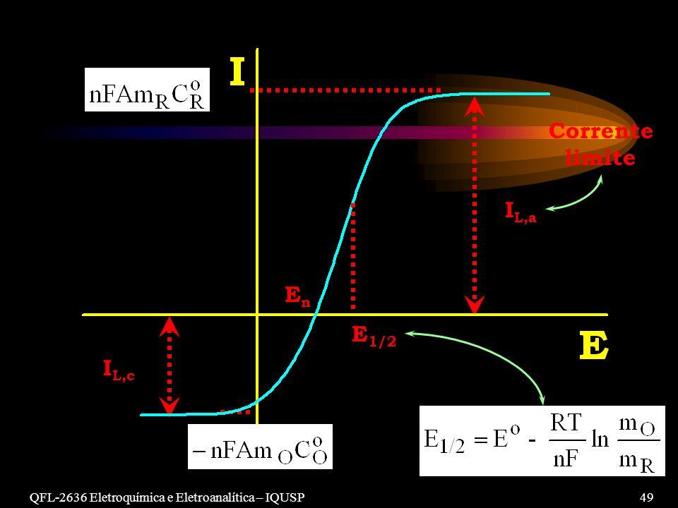 QFL-2636 Eletroquímica e Eletroanalítica – IQUSP49 E 1/2 EnEn I L,a I L,c Corrente limite