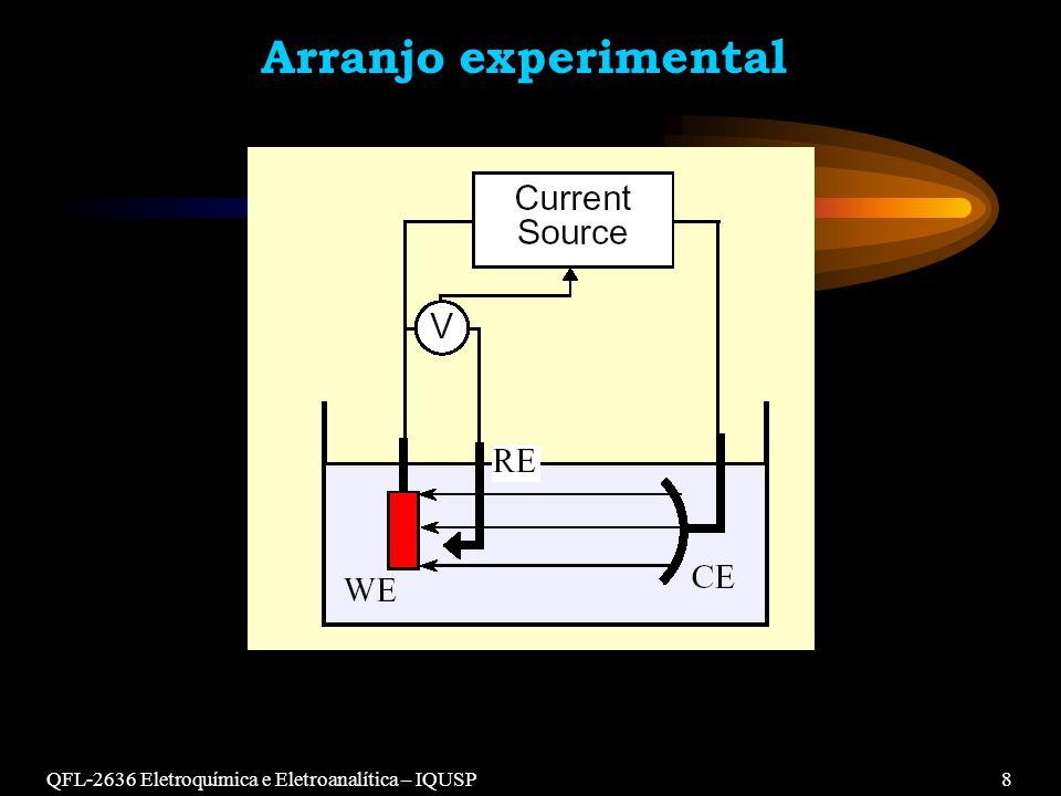 QFL-2636 Eletroquímica e Eletroanalítica – IQUSP9 Arranjo experimental