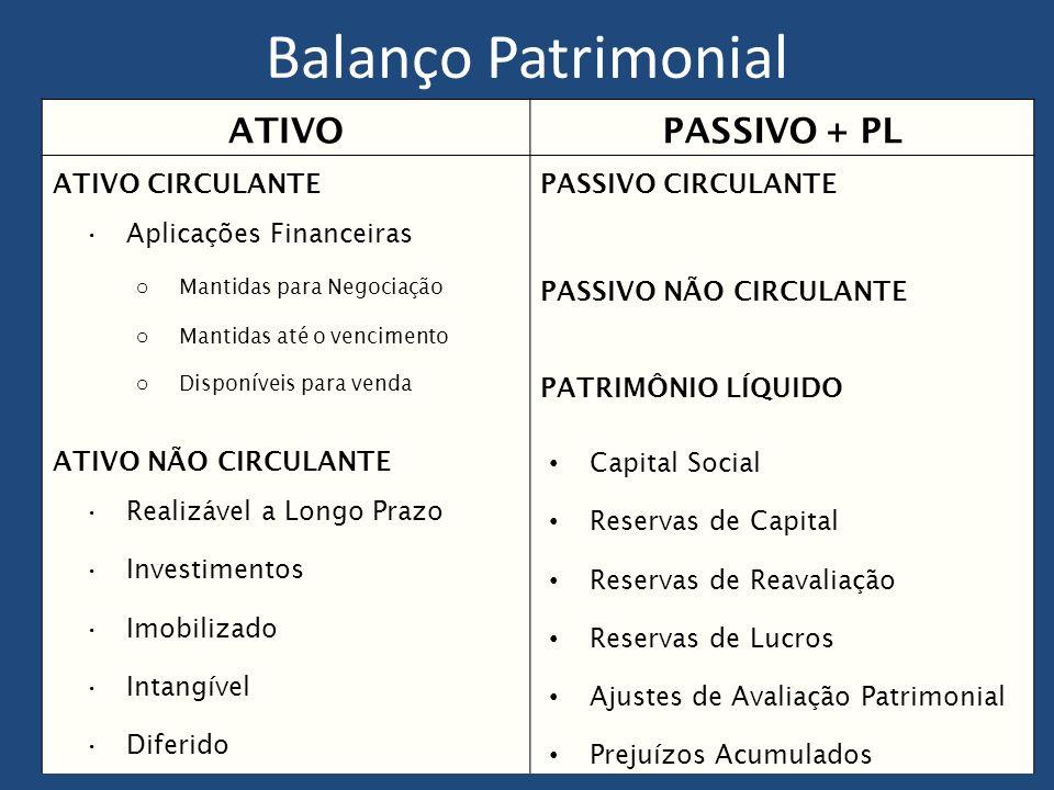 Contabilidade e Análise de Balanços Silvia Pereira de Castro Casa Nova (silvianova@usp.br)