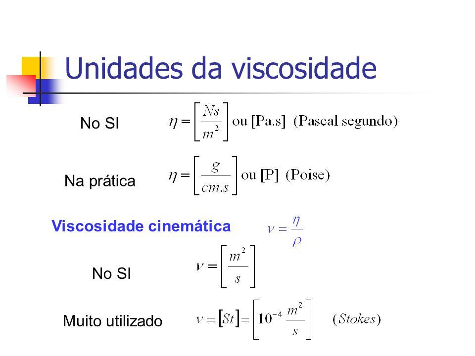 Unidades da viscosidade Viscosidade cinemática No SI Na prática No SI Muito utilizado
