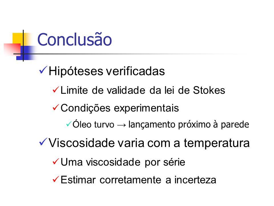 Conclusão Hipóteses verificadas Limite de validade da lei de Stokes Condições experimentais Óleo turvo lançamento próximo à parede Viscosidade varia c