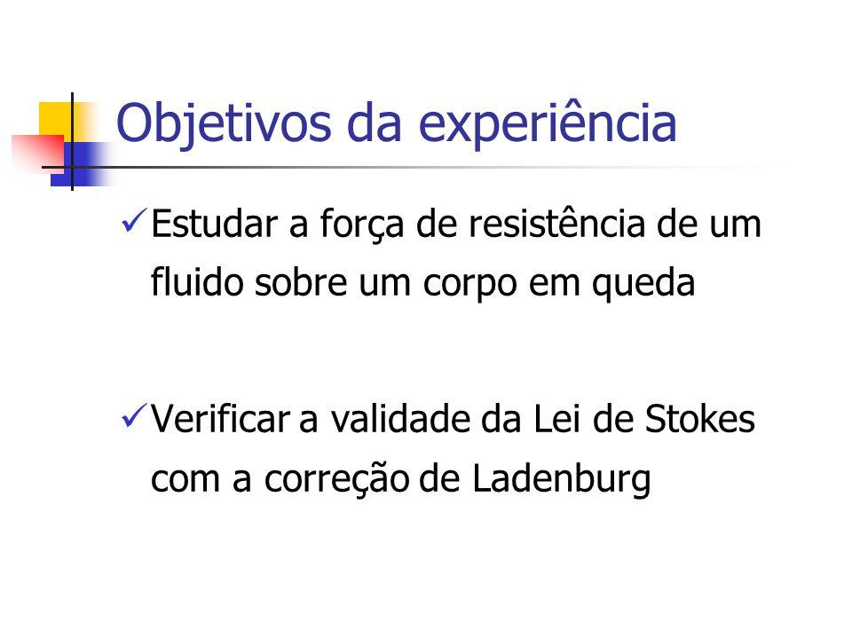 Objetivos da experiência Estudar a força de resistência de um fluido sobre um corpo em queda Verificar a validade da Lei de Stokes com a correção de L