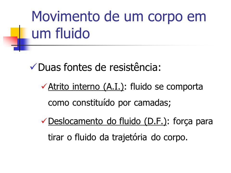 Movimento de um corpo em um fluido Duas fontes de resistência: Atrito interno (A.I.): fluido se comporta como constituído por camadas; Deslocamento do