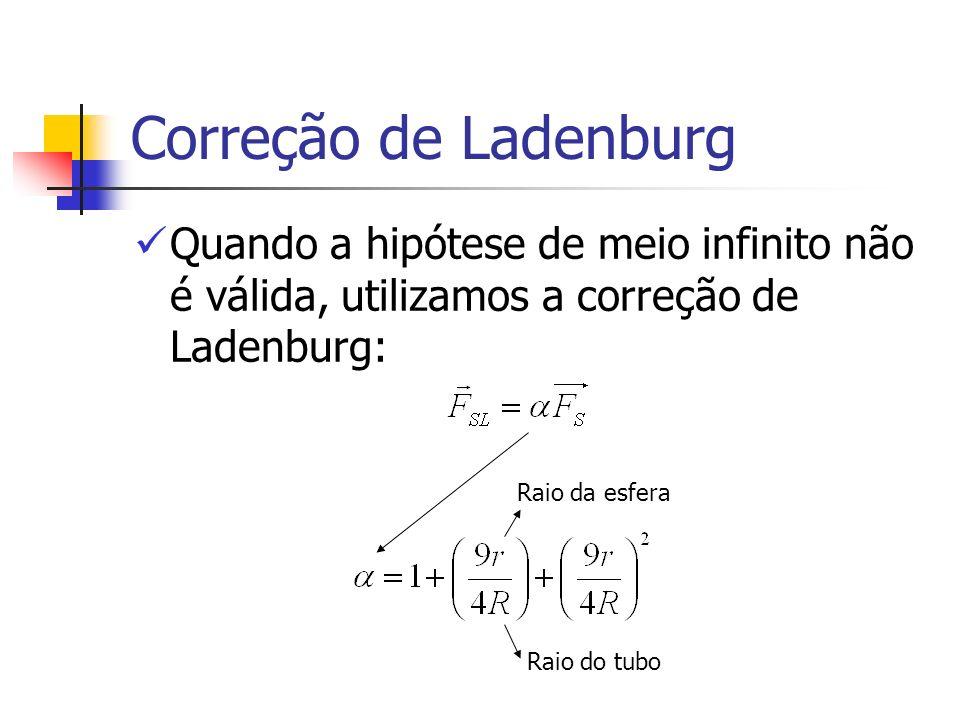 Correção de Ladenburg Quando a hipótese de meio infinito não é válida, utilizamos a correção de Ladenburg: Raio da esfera Raio do tubo
