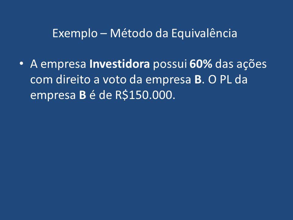 Exemplo – Método da Equivalência A empresa Investidora possui 60% das ações com direito a voto da empresa B.