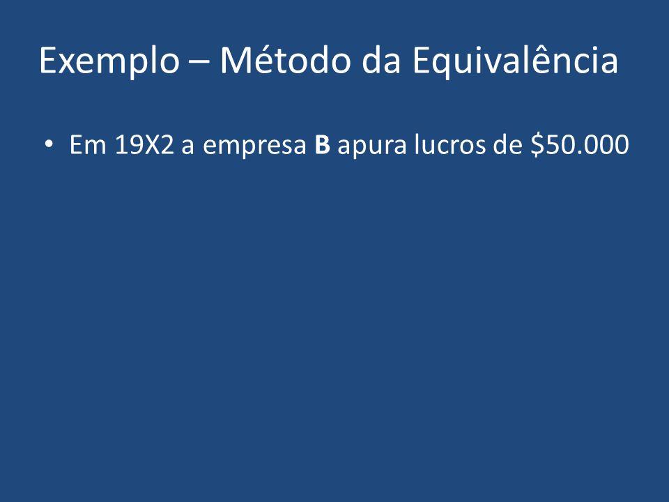 Exemplo – Método da Equivalência Em 19X2 a empresa B apura lucros de $50.000