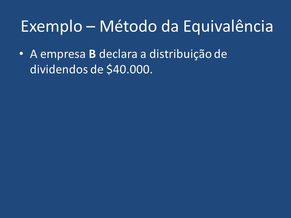 Empresa B PL 150.000 Empresa A Investim.