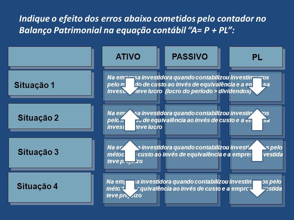 Links Interessantes IFRS: http://webcast.ey.com/events/play.aspx?prog=%7B9b9cb85 2-a95b-423a-98e5- cc2d588664a9%7D&options=2&compact=1 http://webcast.ey.com/events/play.aspx?prog=%7B9b9cb85 2-a95b-423a-98e5- cc2d588664a9%7D&options=2&compact=1 Demonstrativos Financeiros – EMBRAER: http://www.embraer.com.br/relatorios_anuais/relatorio_20 08/portugues/pdf/2008_demonstrativo_financeiro.pdf http://www.embraer.com.br/relatorios_anuais/relatorio_20 08/portugues/pdf/2008_demonstrativo_financeiro.pdf