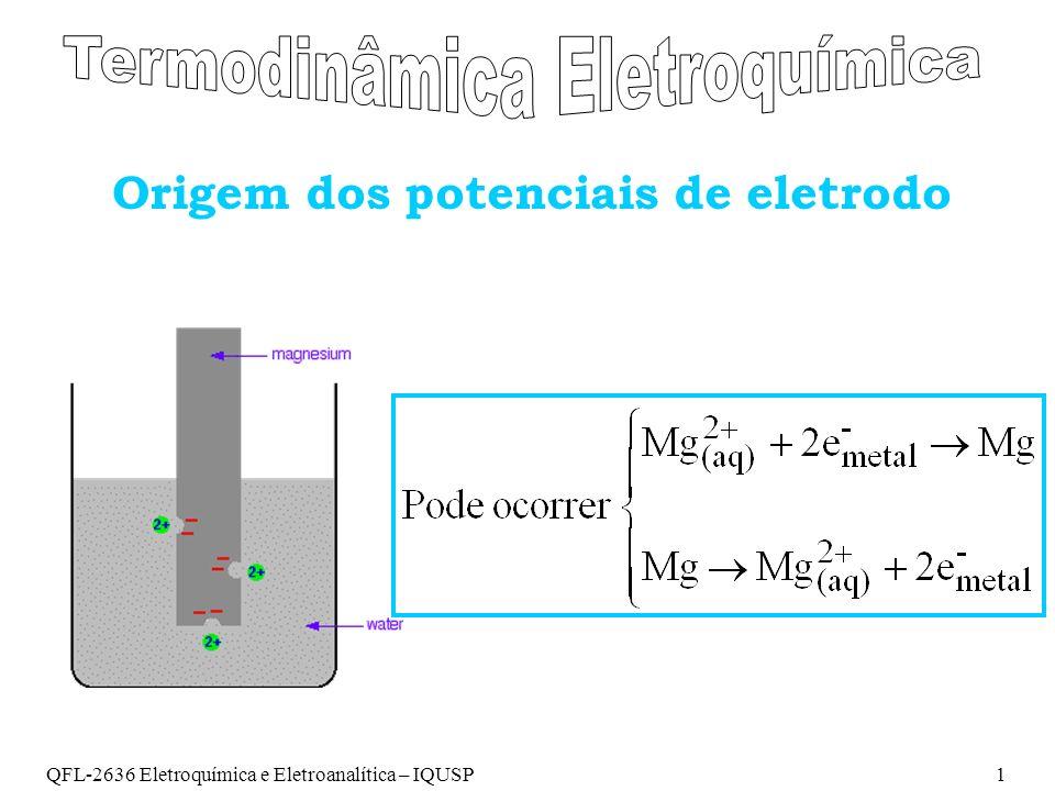 QFL-2636 Eletroquímica e Eletroanalítica – IQUSP1 Origem dos potenciais de eletrodo