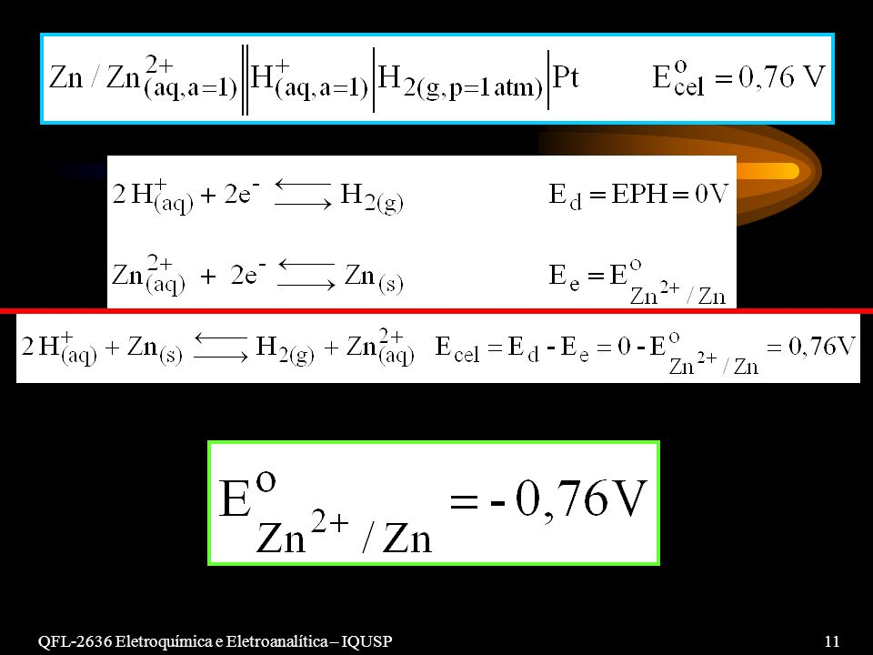 QFL-2636 Eletroquímica e Eletroanalítica – IQUSP11
