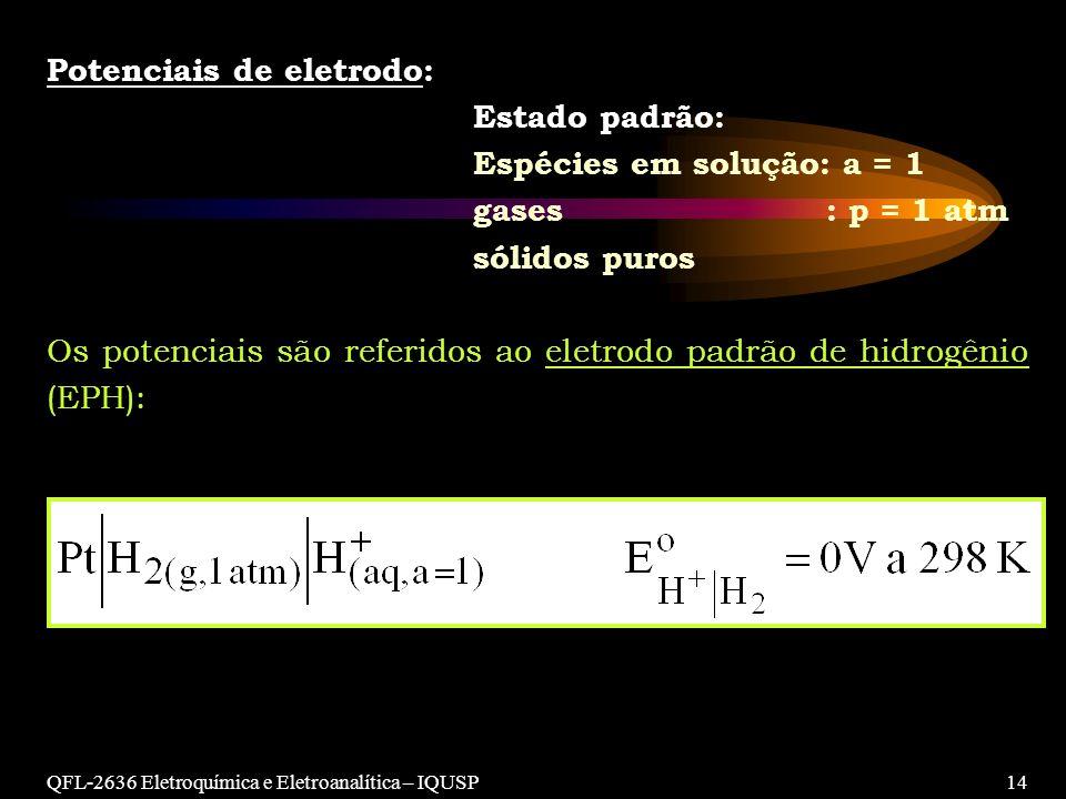 QFL-2636 Eletroquímica e Eletroanalítica – IQUSP14 Potenciais de eletrodo: Estado padrão: Espécies em solução: a = 1 gases : p = 1 atm sólidos puros O
