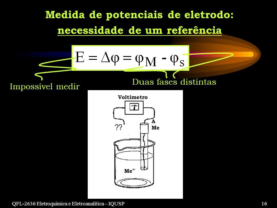 QFL-2636 Eletroquímica e Eletroanalítica – IQUSP16 Medida de potenciais de eletrodo: necessidade de um referência Impossível medir Duas fases distinta