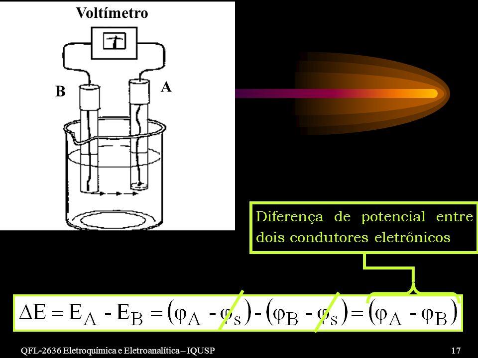 QFL-2636 Eletroquímica e Eletroanalítica – IQUSP17 B A Voltímetro Diferença de potencial entre dois condutores eletrônicos