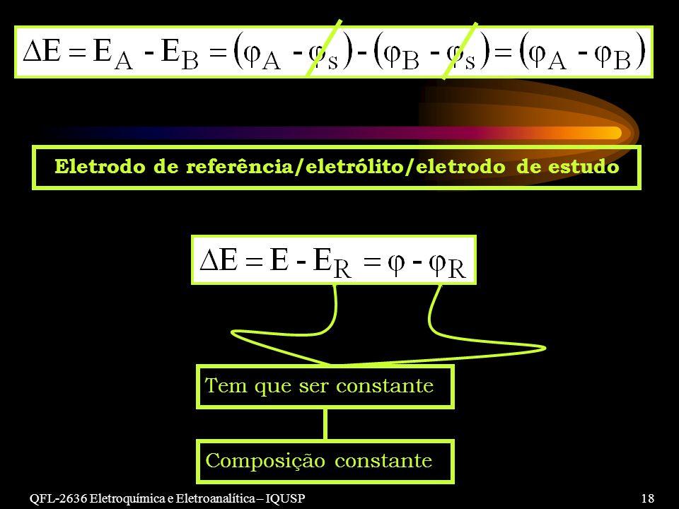 QFL-2636 Eletroquímica e Eletroanalítica – IQUSP18 Tem que ser constante Eletrodo de referência/eletrólito/eletrodo de estudo Composição constante