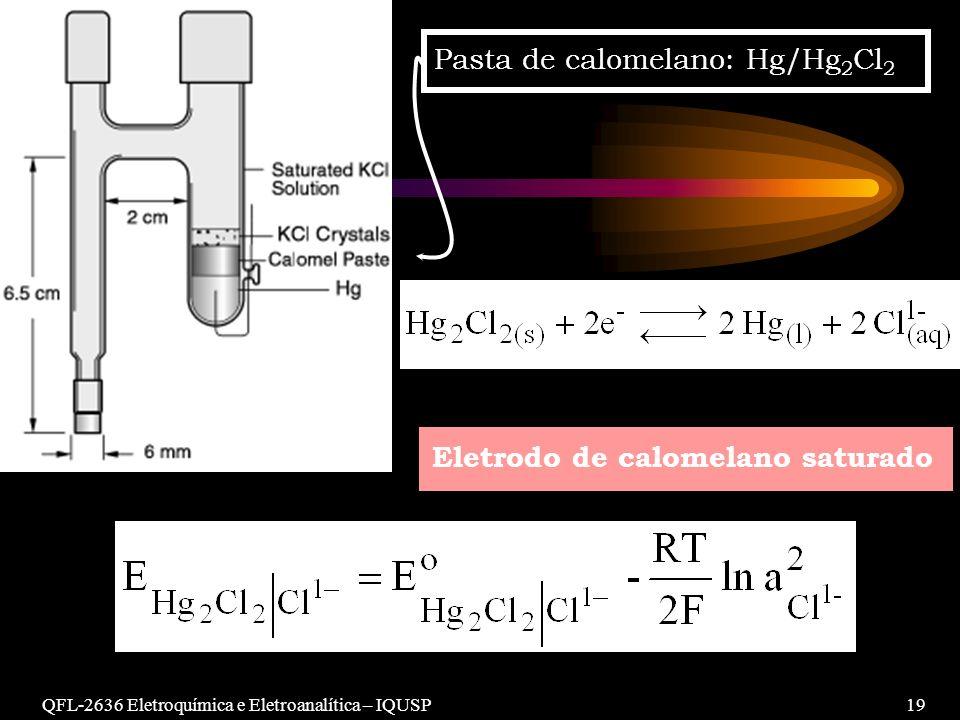 QFL-2636 Eletroquímica e Eletroanalítica – IQUSP19 Pasta de calomelano: Hg/Hg 2 Cl 2 Eletrodo de calomelano saturado