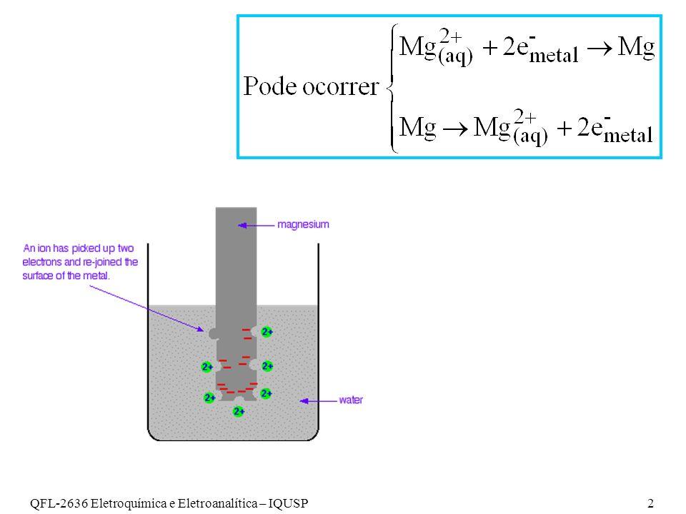 QFL-2636 Eletroquímica e Eletroanalítica – IQUSP2