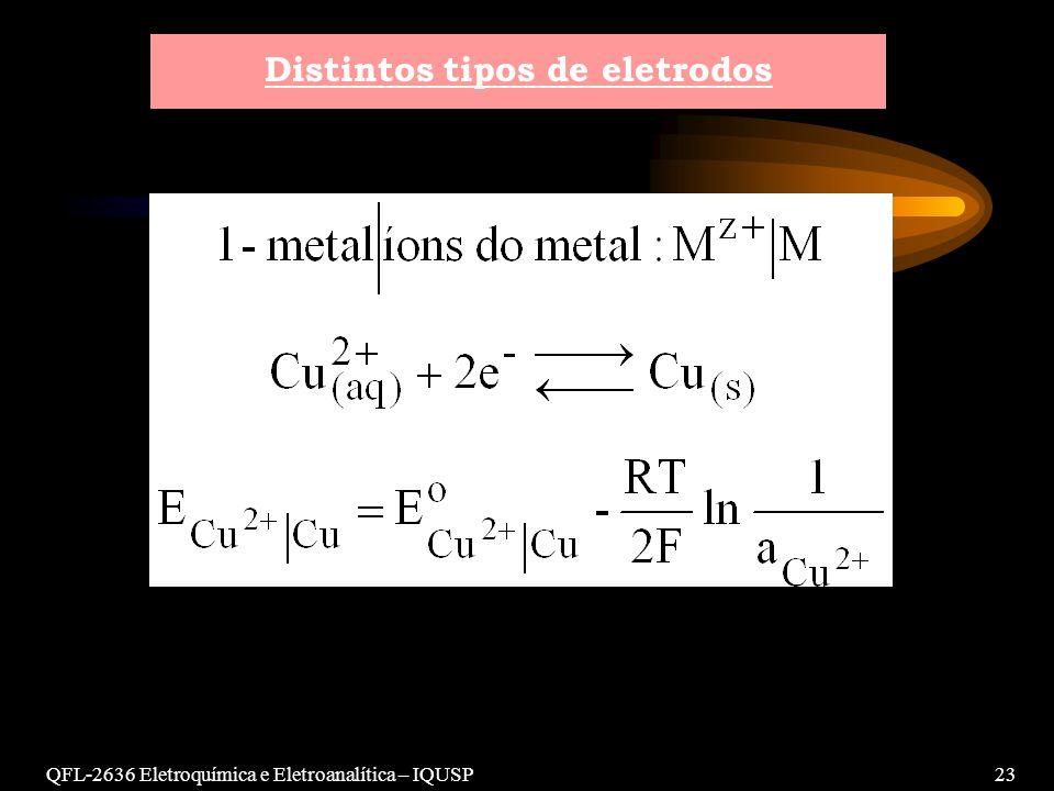 QFL-2636 Eletroquímica e Eletroanalítica – IQUSP23 Distintos tipos de eletrodos