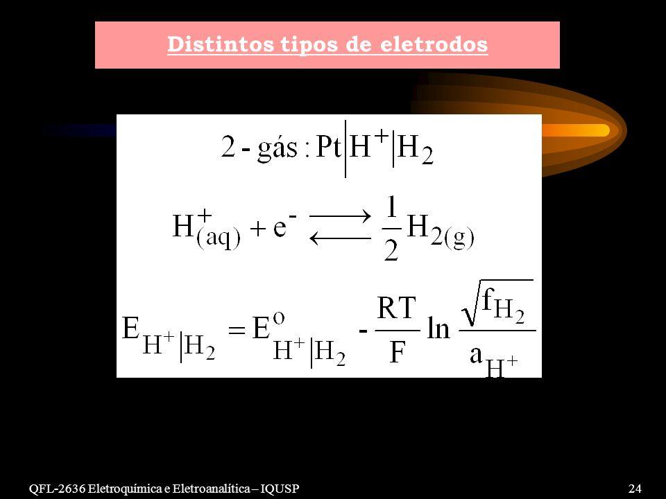 QFL-2636 Eletroquímica e Eletroanalítica – IQUSP24 Distintos tipos de eletrodos