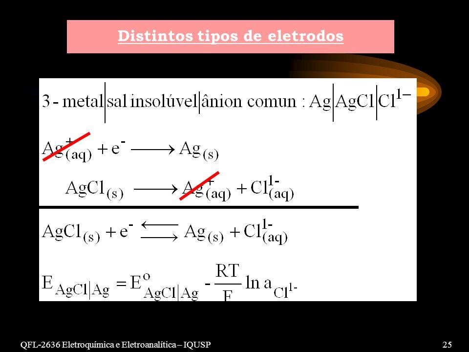 QFL-2636 Eletroquímica e Eletroanalítica – IQUSP25 Distintos tipos de eletrodos