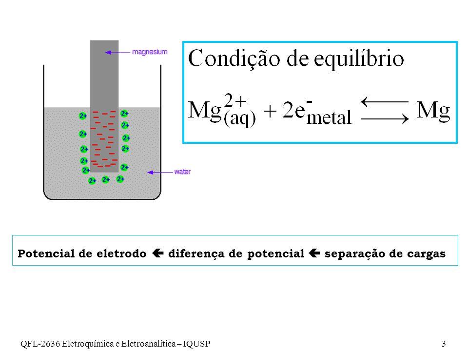 QFL-2636 Eletroquímica e Eletroanalítica – IQUSP3 Potencial de eletrodo diferença de potencial separação de cargas