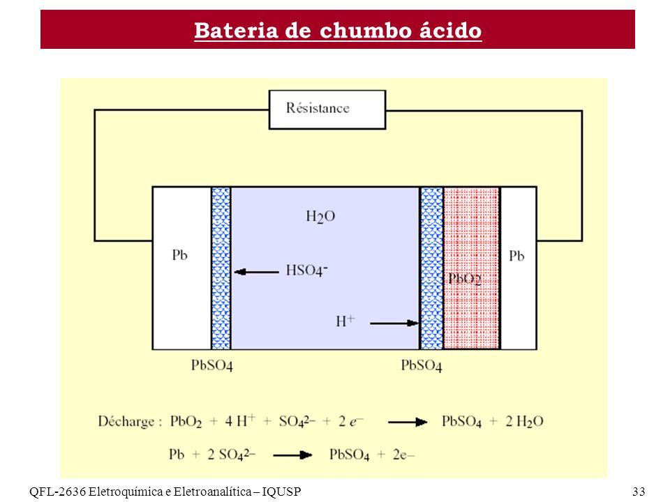 QFL-2636 Eletroquímica e Eletroanalítica – IQUSP33 Bateria de chumbo ácido