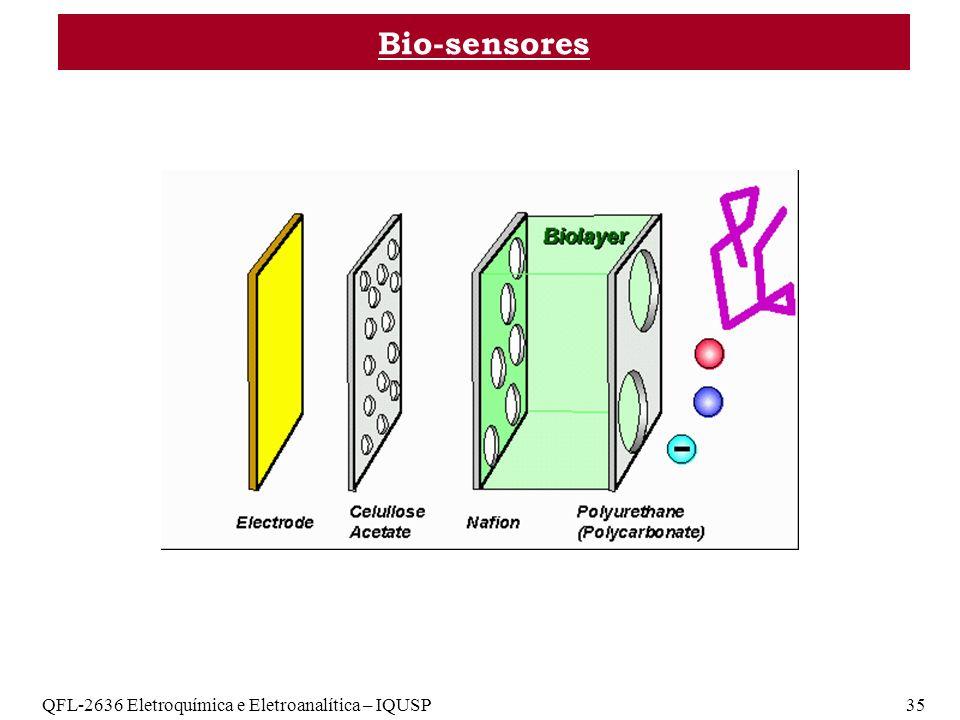 QFL-2636 Eletroquímica e Eletroanalítica – IQUSP35 Bio-sensores